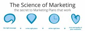 The Science of Marketing - the secret to Marketing Plans that work